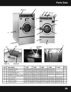 [TVPR_3874]  Commercial Laundry Parts Manuals | Gold Coin Laundry Equipment | Dexter Dryer Wiring Diagram |  | Gold Coin Laundry Equipment